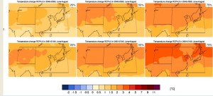 IPCC scenarios for summer temperatures Tibet end 21C