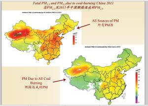 PM particulate matter Xinjiang upwind 2015